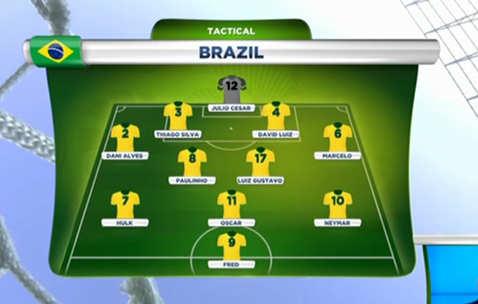 aufstellung brasilien