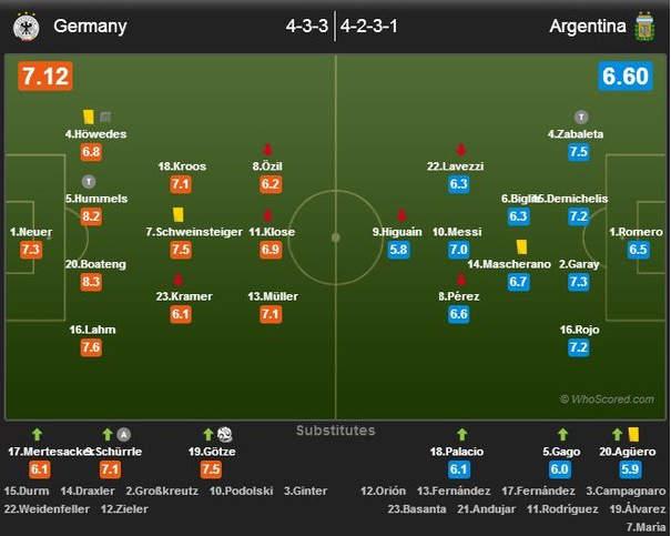 wm finale deutschland italien