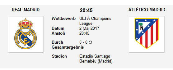 champions league halbfinale wettquoten