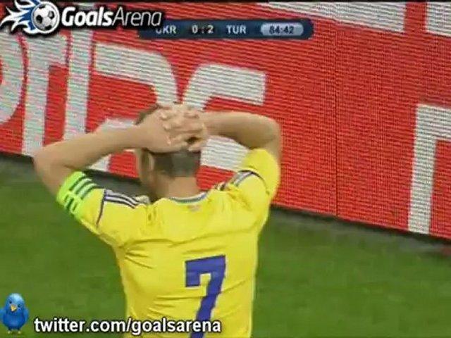 Video: Türkei – Ukraine (2-0), Testspiel