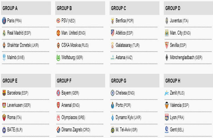 Champions League Spielplan 2021/20